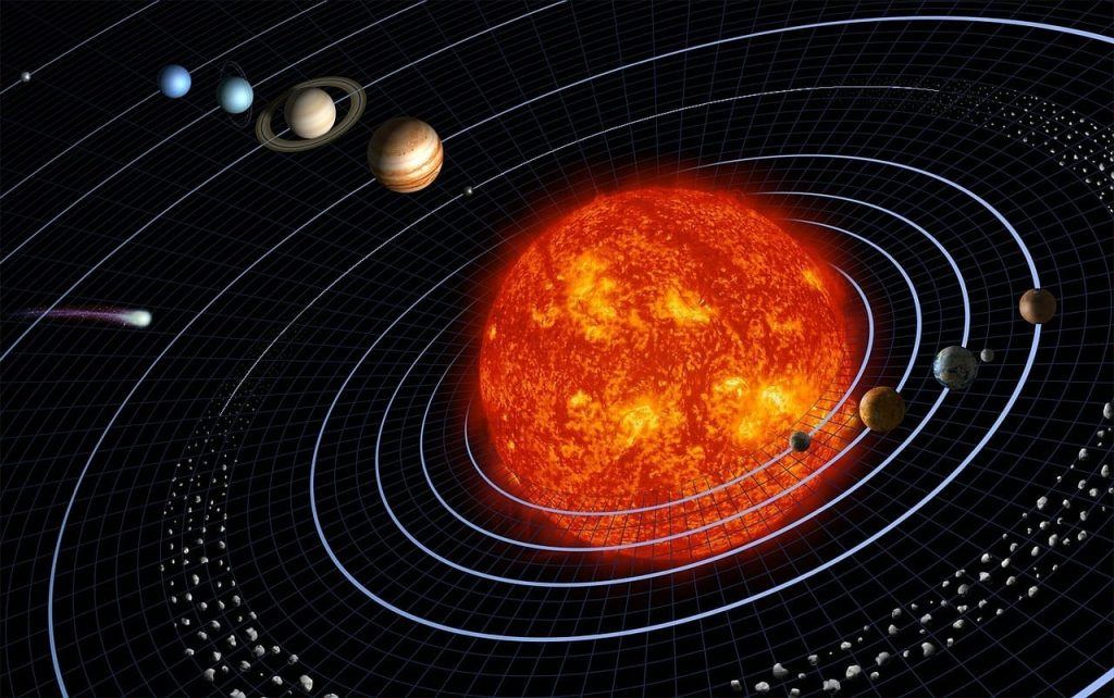 a visual representation of the solar system