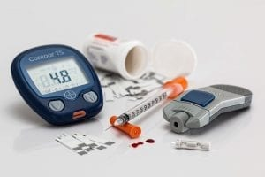Facts about Diabetes