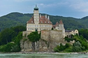 Facts about the River Danube