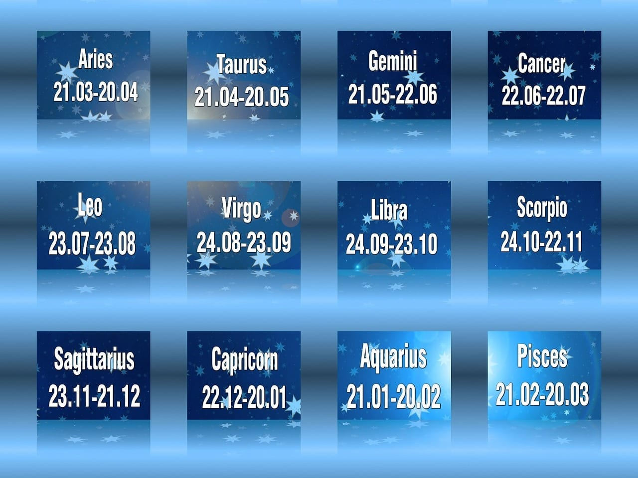 Aquarius zodiac sign facts